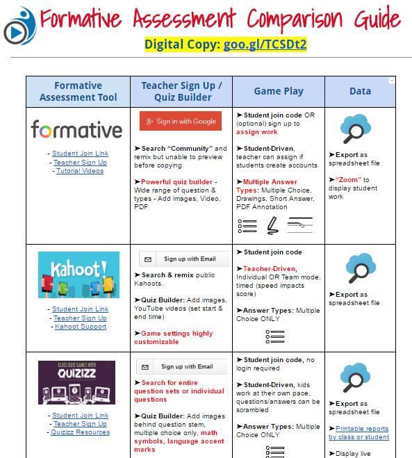 formative_assessment_comparison_guide